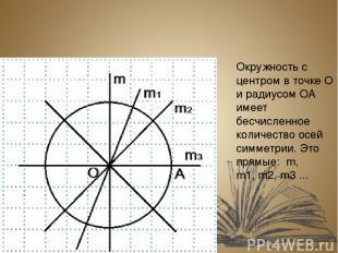 Буквы русского языка тоже можно рассмотреть с точки зрения симметрии. А М Ю Э Х