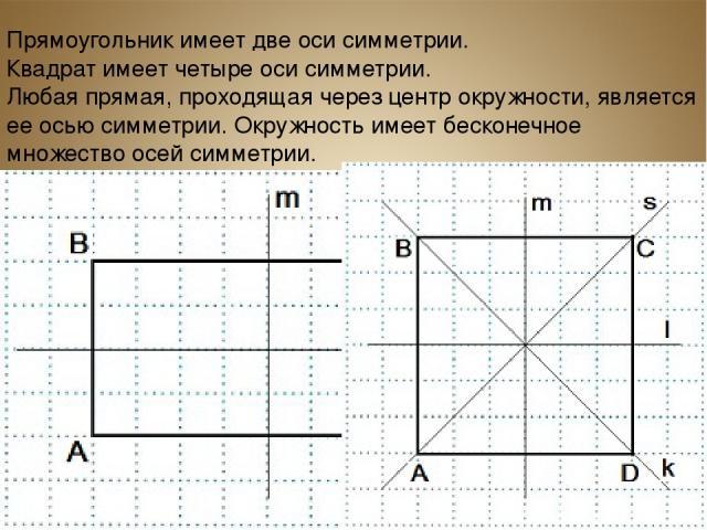 ПрямоугольникABCDимеет две оси симметрии: прямыеmиl. Если чертеж перегнуть по прямойmили по прямойl,то обе части чертежа совпадут. КвадратABCDимеет четыре оси симметрии: прямыеm,l,kи s. Если квадрат перегнуть по какой-либо из прямых:…