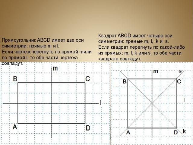 Окружность с центром в точке О и радиусом ОА имеет бесчисленное количество осей симметрии. Это прямые:m, m1,m2,m3...