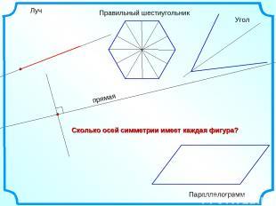 Луч Правильный шестиугольник Параллелограмм Угол Сколько осей симметрии имеет ка
