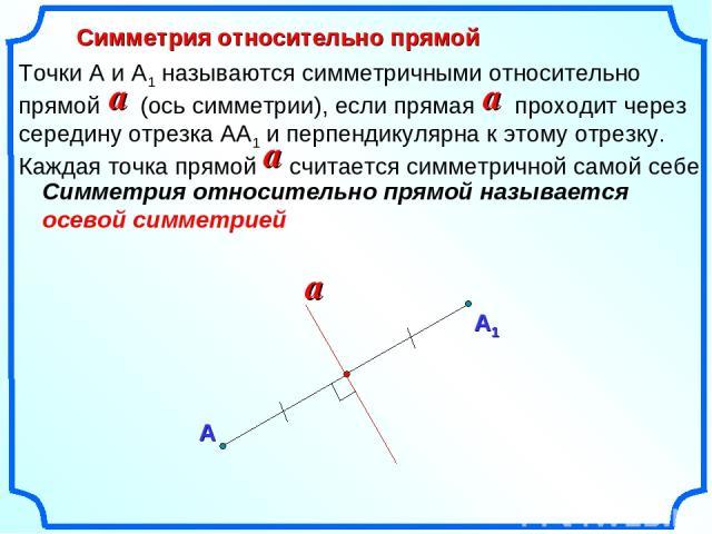 Симметрия относительно прямой А Симметрия относительно прямой называется осевой симметрией