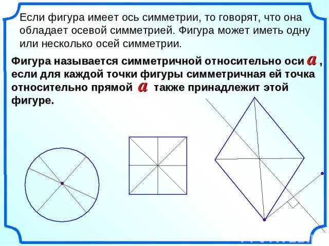 Если фигура имеет ось симметрии, то говорят, что она обладает осевой симметрией. Фигура может иметь одну или несколько осей симметрии.