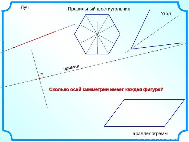 Луч Правильный шестиугольник Параллелограмм Угол Сколько осей симметрии имеет каждая фигура?