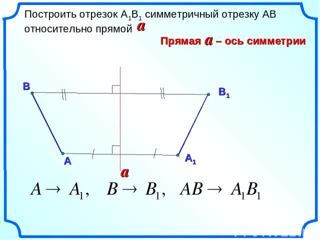 А Построить отрезок А1В1 симметричный отрезку АВ относительно прямой В a
