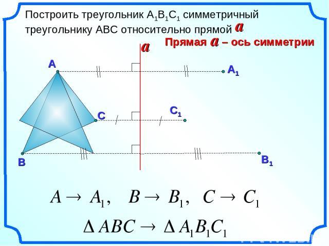 Построить треугольник А1В1С1 симметричный треугольнику АВС относительно прямой a А С В a