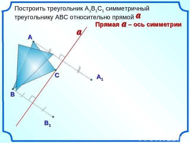 Построить треугольник А1В1С1 симметричный треугольнику АВС относительно прямой a А В a С