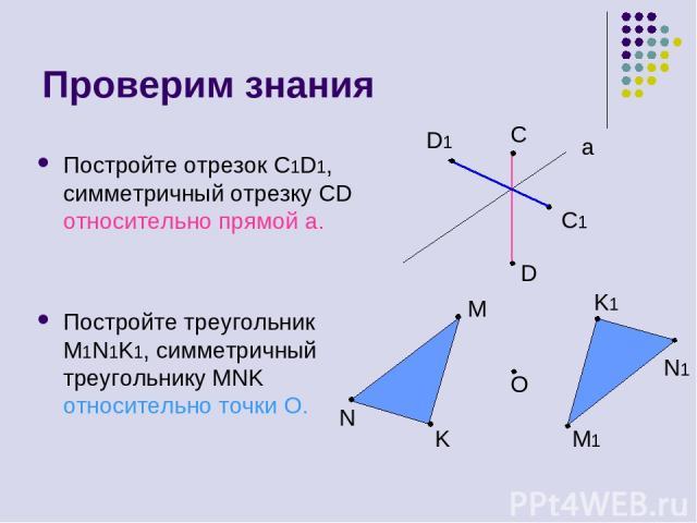 Проверим знания Постройте отрезок С1D1, симметричный отрезку СD относительно прямой а. Постройте треугольник M1N1K1, симметричный треугольнику MNK относительно точки O. С D M K N O a C1 D1 K1 N1 M1