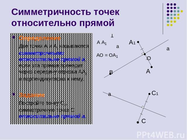 Симметричность точек относительно прямой Определение Две точки А и А1 называются симметричными относительно прямой а, если эта прямая проходит через середину отрезка АА1 и перпендикулярна к нему. Задание Постройте точку C1, симметричную точке C отно…
