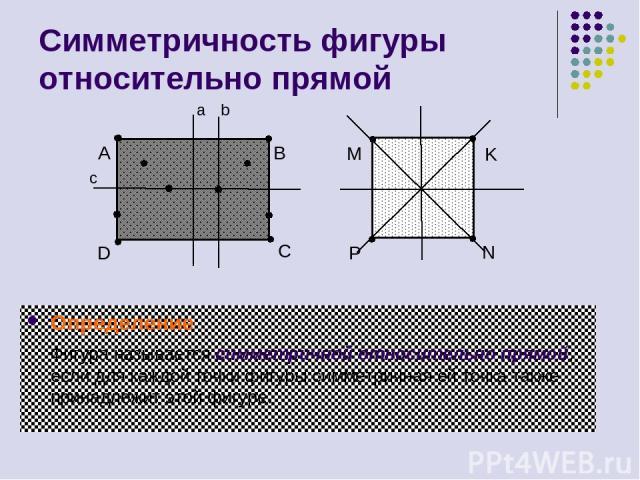 Симметричность фигуры относительно прямой Определение Фигура называется симметричной относительно прямой, если для каждой точки фигуры симметричная ей точка также принадлежит этой фигуре. А D B C M K N P a b c