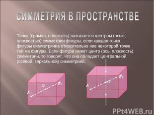 Точка (прямая, плоскость) называется центром (осью, плоскостью) симметрии фигуры