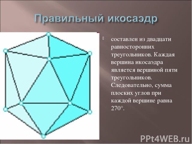 составлен из двадцати равносторонних треугольников. Каждая вершина икосаэдра является вершиной пяти треугольников. Следовательно, сумма плоских углов при каждой вершине равна 270°.