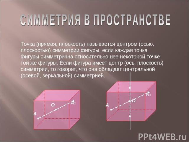 Точка (прямая, плоскость) называется центром (осью, плоскостью) симметрии фигуры, если каждая точка фигуры симметрична относительно нее некоторой точке той же фигуры. Если фигура имеет центр (ось, плоскость) симметрии, то говорят, что она обладает ц…