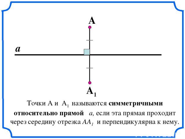Точки А и А1 называются симметричными относительно прямой a, если эта прямая проходит через середину отрезка АА1 и перпендикулярна к нему. А А1 а