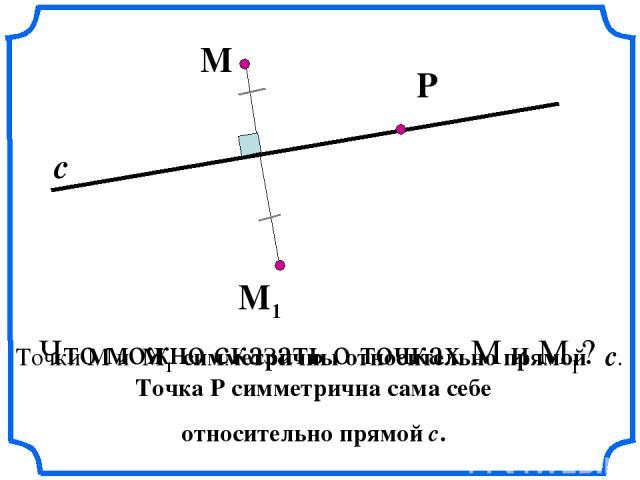Точки М и М1 симметричны относительно прямой с. М М1 с Что можно сказать о точках М и М1? Точка Р симметрична сама себе относительно прямой с. Р