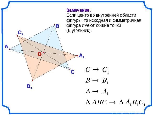 А В С Замечание. Если центр во внутренней области фигуры, то исходная и симметричная фигура имеют общие точки (6-угольник).