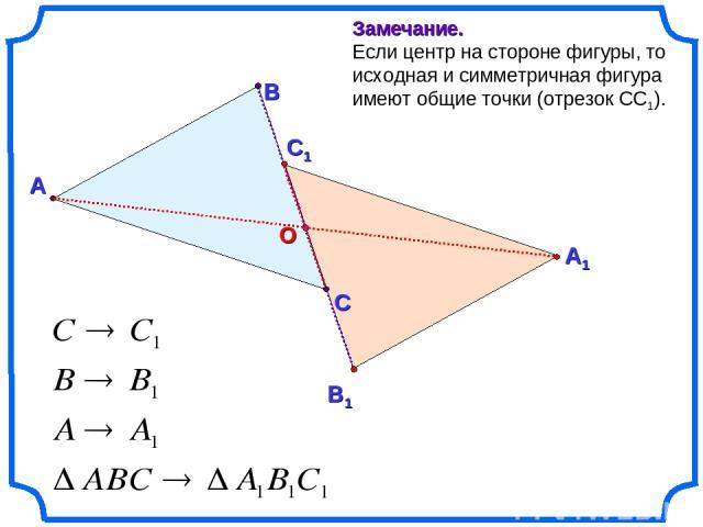 А В С Замечание. Если центр на стороне фигуры, то исходная и симметричная фигура имеют общие точки (отрезок СС1).