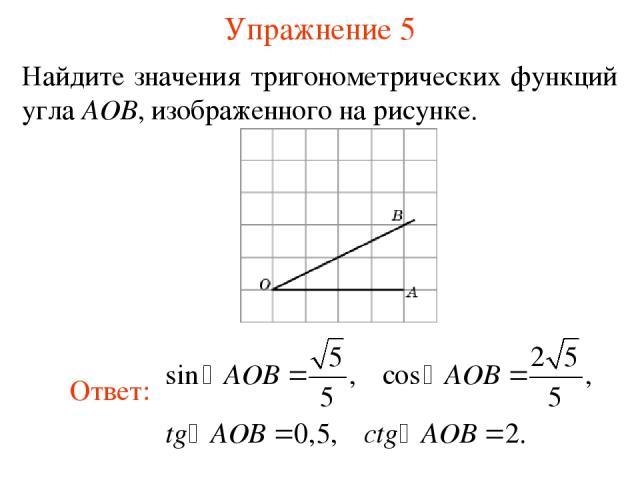 Упражнение 5 Найдите значения тригонометрических функций угла AOB, изображенного на рисунке.
