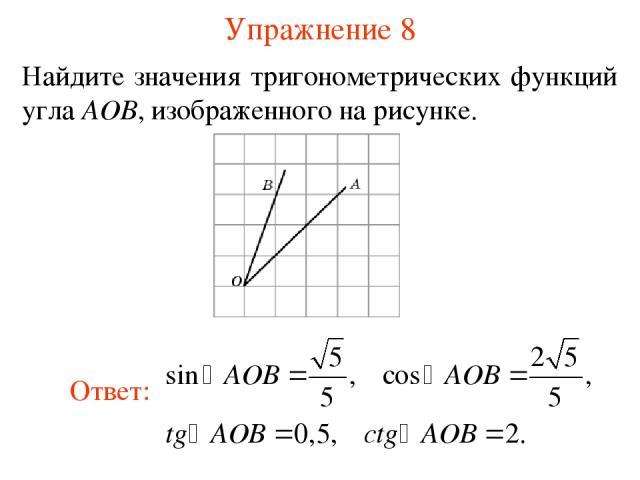 Упражнение 8 Найдите значения тригонометрических функций угла AOB, изображенного на рисунке.