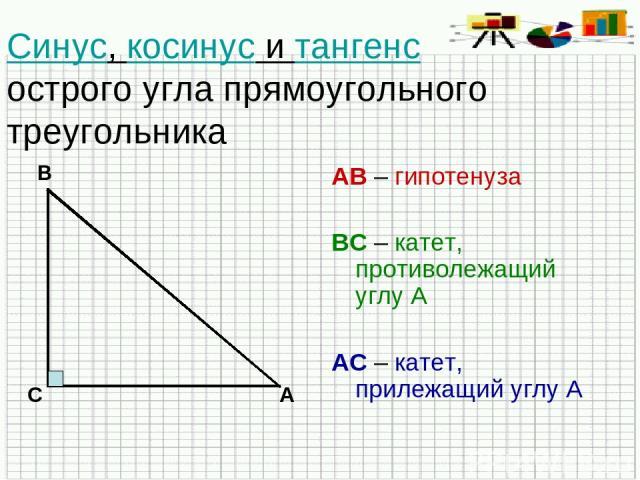 Синус, косинус и тангенс острого угла прямоугольного треугольника АВ – гипотенуза ВС – катет, противолежащий углу А АС – катет, прилежащий углу А В С А