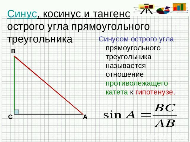 Синус, косинус и тангенс острого угла прямоугольного треугольника Синусом острого угла прямоугольного треугольника называется отношение противолежащего катета к гипотенузе. В С А