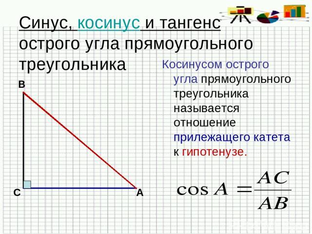 Синус, косинус и тангенс острого угла прямоугольного треугольника Косинусом острого угла прямоугольного треугольника называется отношение прилежащего катета к гипотенузе. В С А