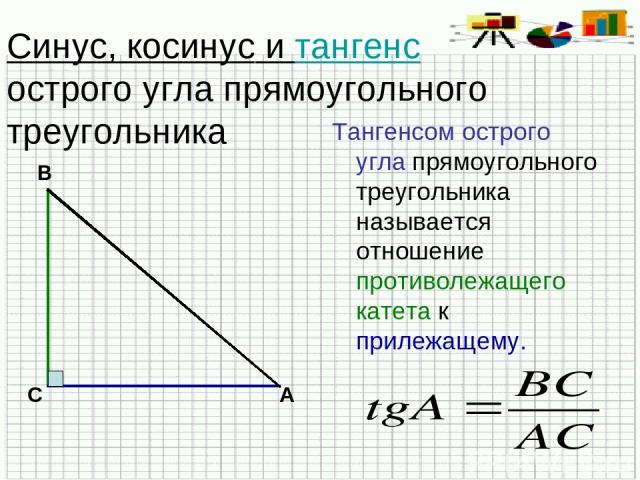 Синус, косинус и тангенс острого угла прямоугольного треугольника Тангенсом острого угла прямоугольного треугольника называется отношение противолежащего катета к прилежащему. В С А