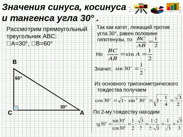 Значения синуса, косинуса и тангенса угла 30° . Так как катет, лежащий против угла 30°, равен половине гипотенузы, то Но Значит, Из основного тригонометрического тождества получаем По 2-му тождеству находим В С А 30° Рассмотрим прямоугольный треугол…