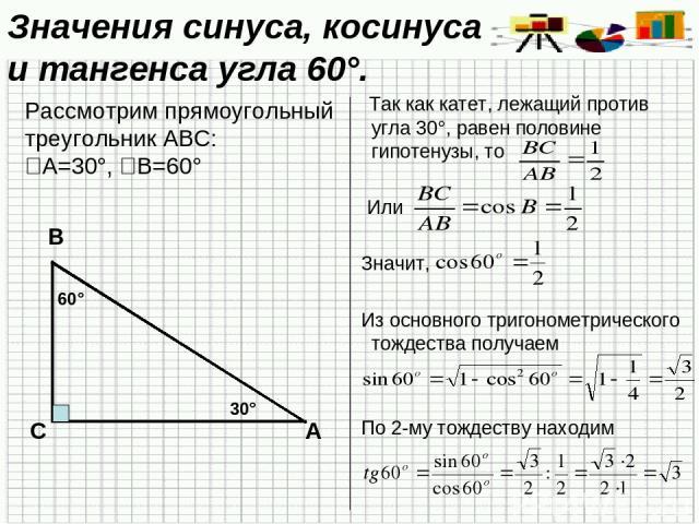 Значения синуса, косинуса и тангенса угла 60°. Так как катет, лежащий против угла 30°, равен половине гипотенузы, то Или Значит, Из основного тригонометрического тождества получаем По 2-му тождеству находим В С А 30° Рассмотрим прямоугольный треугол…