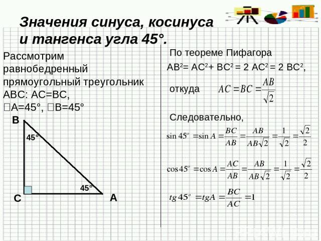 Значения синуса, косинуса и тангенса угла 45°. По теореме Пифагора АВ2= АС2+ ВС2 = 2 АС2 = 2 ВС2, откуда Следовательно, С 45° Рассмотрим равнобедренный прямоугольный треугольник АВС: АС=ВС, ﮮА=45°, ﮮВ=45° 45° А В