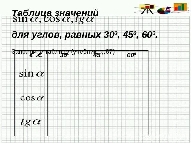 Таблица значений для углов, равных 300, 450, 600. Заполните таблицу (учебник, п.67) 300 450 600
