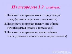 Из теоремы 1.2 следует: 1.Плоскость и прямая имеют одну общую точку(прямая перес