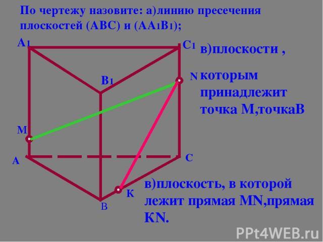 А В С А1 В1 С1 М К N По чертежу назовите: а)линию пресечения плоскостей (АВС) и (АА1В1); в)плоскости , которым принадлежит точка М,точкаВ в)плоскость, в которой лежит прямая МN,прямая КN.