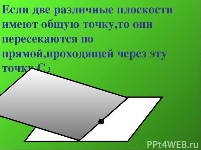 Если две различные плоскости имеют общую точку,то они пересекаются по прямой,проходящей через эту точку.С 2