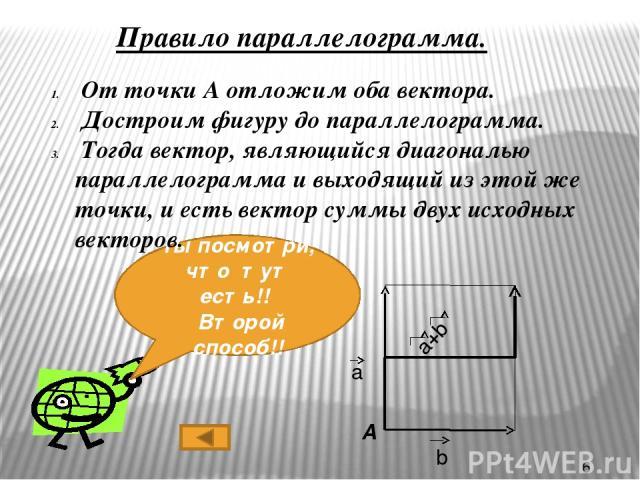 Так -так -так ! А здесь что у нас? Разностью векторов a и b называется такой вектор, сумма которого с вектором b равна вектору a. a b a - b