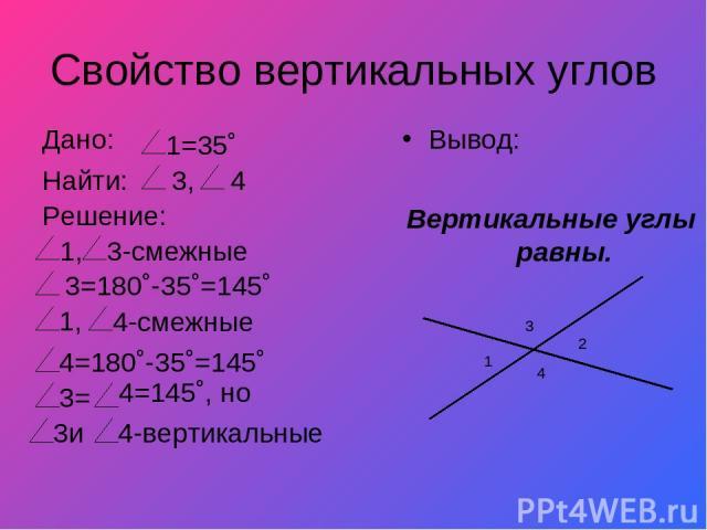 Свойство вертикальных углов Вывод: Вертикальные углы равны. 1 2 3 4 1=35˚ Найти: Дано: 3, 4 Решение: 1, 3-смежные 3=180˚-35˚=145˚ 1, 4-смежные 4=180˚-35˚=145˚ 3= 4=145˚, но 3и 4-вертикальные