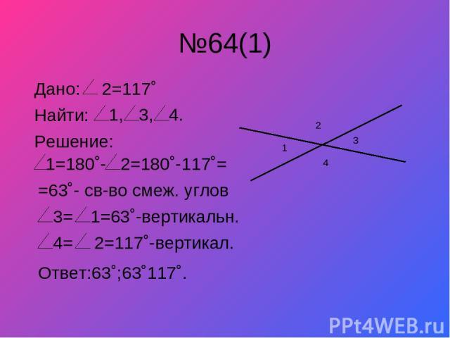 №64(1) 1 3 2 4 Дано: 2=117˚ Найти: 1, 3, 4. Решение: 1=180˚- 2=180˚-117˚= =63˚- cв-во смеж. углов 3= 1=63˚-вертикальн. 4= 2=117˚-вертикал. Ответ:63˚;63˚117˚.
