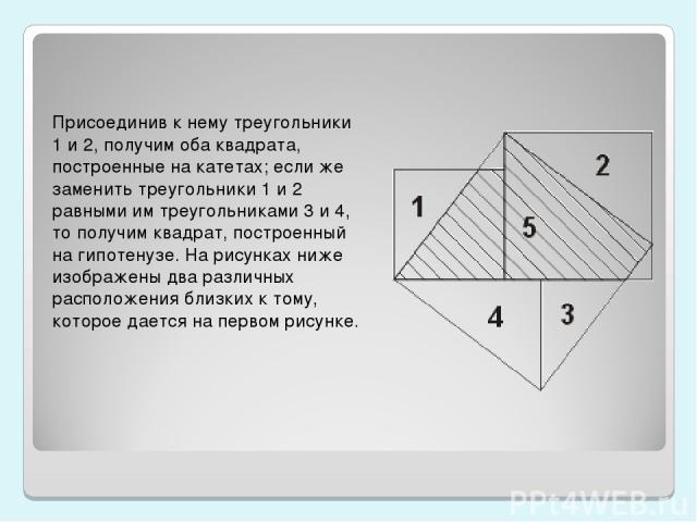 Присоединив к нему треугольники 1 и 2, получим оба квадрата, построенные на катетах; если же заменить треугольники 1 и 2 равными им треугольниками 3 и 4, то получим квадрат, построенный на гипотенузе. На рисунках ниже изображены два различных распол…