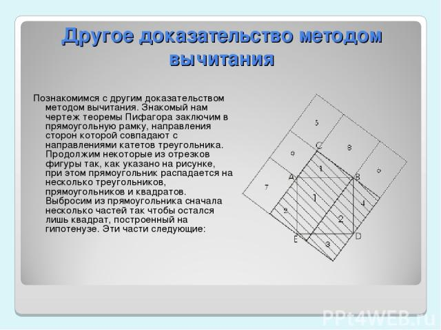 Другое доказательство методом вычитания Познакомимся с другим доказательством методом вычитания. Знакомый нам чертеж теоремы Пифагора заключим в прямоугольную рамку, направления сторон которой совпадают с направлениями катетов треугольника. Продолжи…