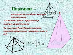 Пирамида – многогранник, основание которого многоугольник, а остальные грани - т