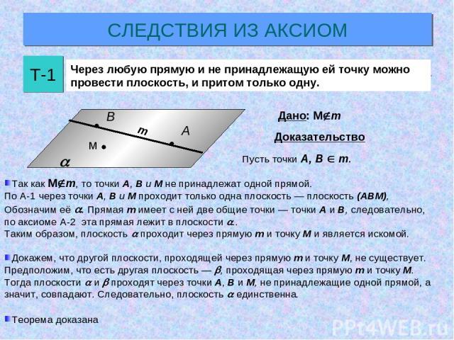 СЛЕДСТВИЯ ИЗ АКСИОМ Т-1 Через любую прямую и не принадлежащую ей точку можно провести плоскость, и притом только одну. м А В Дано: М m Так как М m, то точки А, В и M не принадлежат одной прямой. По А-1 через точки А, В и M проходит только одна плоск…