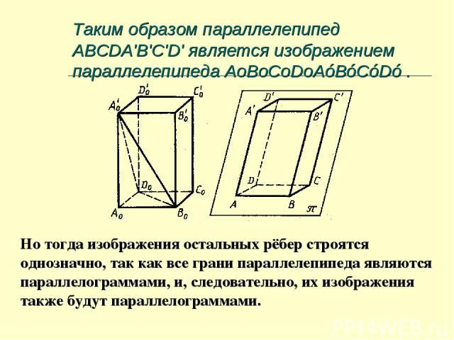 Таким образом параллелепипед ABCDA'B'C'D' является изображением параллелепипеда AоBоCоDоAóBóСóDó . Но тогда изображения остальных рёбер строятся однозначно, так как все грани параллелепипеда являются параллелограммами, и, следовательно, их изображен…