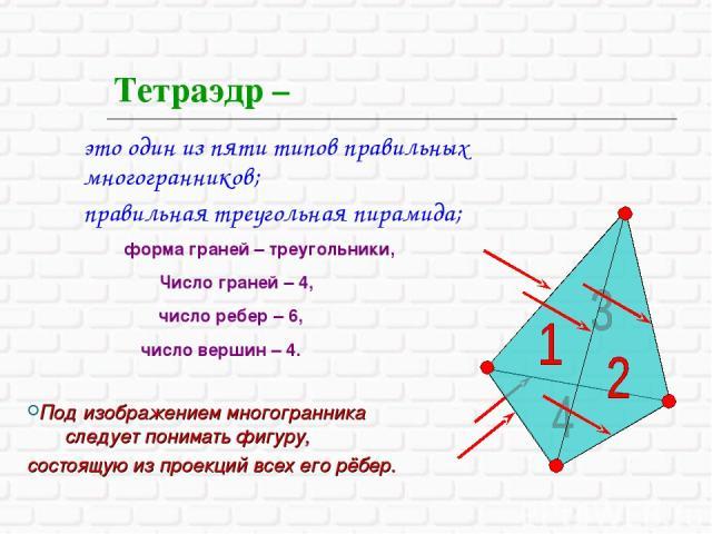 Тетраэдр – это один из пяти типов правильных многогранников; правильная треугольная пирамида; число вершин – 4. Под изображением многогранника следует понимать фигуру, состоящую из проекций всех его рёбер. Число граней – 4, форма граней – треугольни…