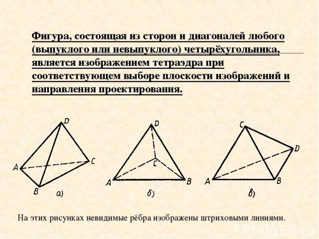 Фигура, состоящая из сторон и диагоналей любого (выпуклого или невыпуклого) четырёхугольника, является изображением тетраэдра при соответствующем выборе плоскости изображений и направления проектирования. На этих рисунках невидимые рёбра изображены …