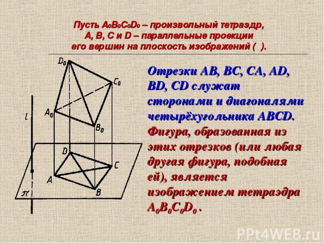 Отрезки AB, BC, CA, AD, BD, CD служат сторонами и диагоналями четырёхугольника ABCD. Фигура, образованная из этих отрезков (или любая другая фигура, подобная ей), является изображением тетраэдра A0B0C0D0 . Пусть A0B0C0D0 – произвольный тетраэдр, A, …