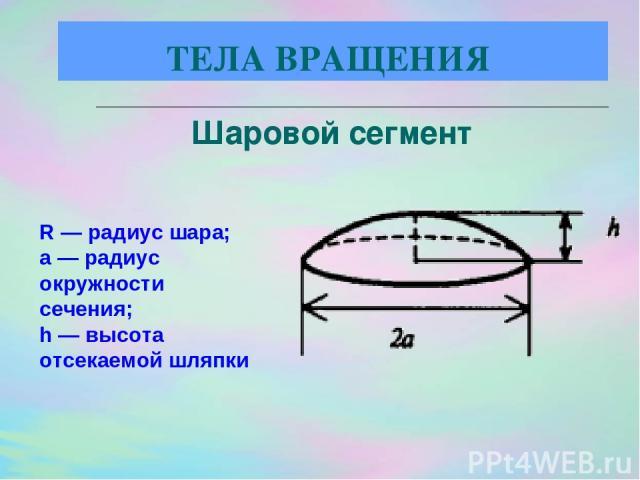 R — радиус шара; а — радиус окружности сечения; h — высота отсекаемой шляпки Шаровой сегмент ТЕЛА ВРАЩЕНИЯ
