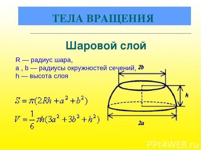 R — радиус шара, a , b — радиусы окружностей сечений, h — высота слоя Шаровой слой ТЕЛА ВРАЩЕНИЯ