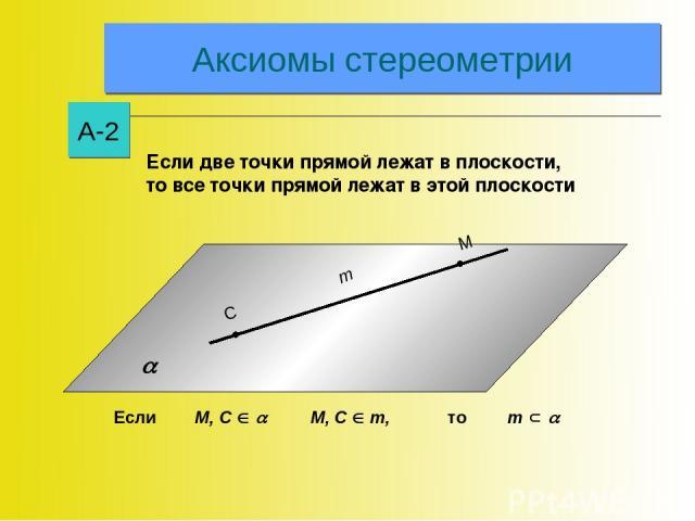 Аксиомы стереометрии А-2 m М, C m М, C m, Если то Если две точки прямой лежат в плоскости, то все точки прямой лежат в этой плоскости