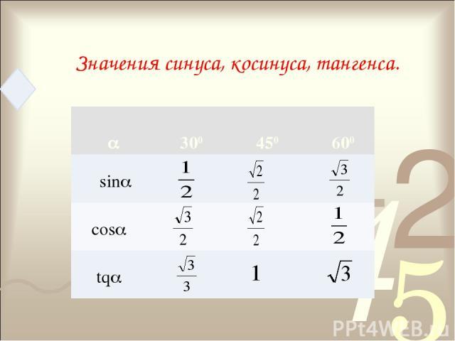 Значения синуса, косинуса, тангенса. 300 450 600 sin cos tq