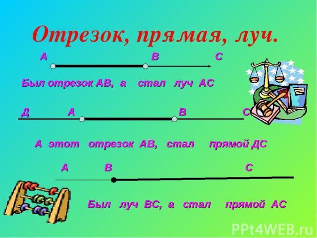 Отрезок, прямая, луч. А В С Был отрезок АВ, а стал луч АС А этот отрезок АВ, стал прямой ДС Д А В С А В С Был луч ВС, а стал прямой АС