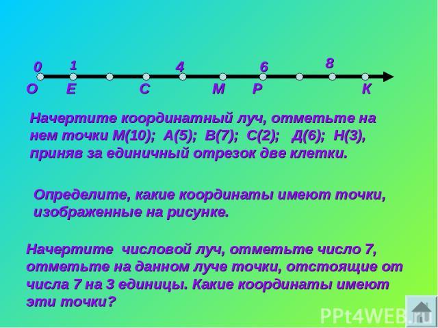 0 1 4 6 8 О Е Начертите координатный луч, отметьте на нем точки М(10); А(5); В(7); С(2); Д(6); Н(3), приняв за единичный отрезок две клетки. Определите, какие координаты имеют точки, изображенные на рисунке. С М К Р Начертите числовой луч, отметьте …